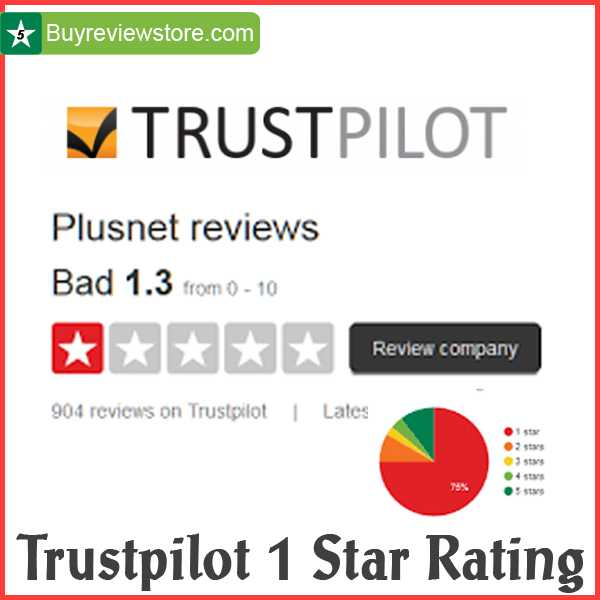 Buy Trustpilot 1 Star Rating